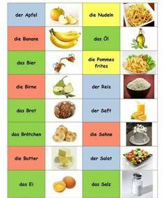 German food and drink Study German, German English, Learn German, German Grammar, German Words, Deutsch Language, Germany Language, Food Vocabulary, German Language Learning