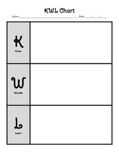 Kwl Printable Chart  Kwl Chart  My Warrior Kids  Education