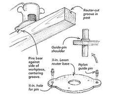 Self-centering router base - Fine Homebuilding Tip