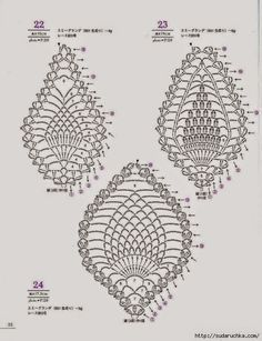 Motif crochet pineapple Motif pineapple is common in crochet. This video shows how to crochet pineapple. Crochet Motif Patterns, Crochet Diagram, Crochet Chart, Crochet Designs, Stitch Patterns, Knit Crochet, Pineapple Crochet, Pineapple Pattern, Crochet Doilies