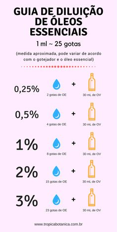 Natural Makeup – 3 Reasons Why it Should Use It – Makeup Design Ideas Homemade Beauty Products, Doterra Essential Oils, Diy Skin Care, Natural Cosmetics, Beauty Essentials, Alternative Medicine, Natural Makeup, Diy Beauty, Aromatherapy