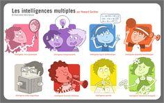 Graduate School, Gardner Intelligence, Howard Gardner, Session 9, Multiple Intelligences, Cycle 3, Gifted Kids, Teaching French, Aspergers