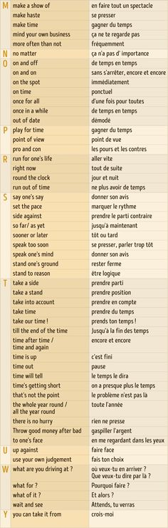 French expressions and vocabulary, very useful for day-to-day life in France.