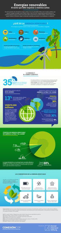Infografía sobre energías renovables en América Latina | ComunicaRSE