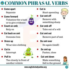 List of Powerful Phrasal Verbs in English! In this lesson, we will learn about the most common phrasal verbs (phrasal verbs with get, phrasal verbs with make.) in English, with meanings and example sentences. English Time, English Idioms, English Study, English Class, English Vocabulary, Learn English, Confusing Words, Myself Essay