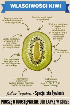 Kiwi, Food Dishes, Healthy Life, Health Care, Health Fitness, Nutrition, Healthy Recipes, Fruit, Diet
