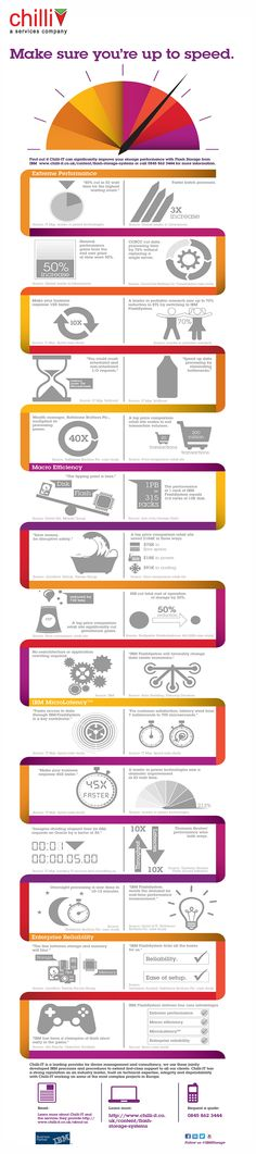 How can Flash Storage benefit your business? (Infographic)