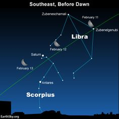 If you're up before dawn, let the moon introduce you to the constellations Libra and Scorpius during the next few days. 2015