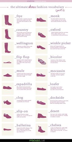 Chart of various shoe types (part 2).