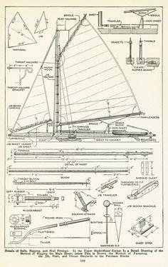 sail rigging 101477_0199.jpg (16512622)