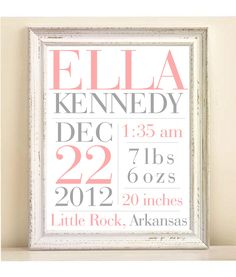 Not only like the gift..but love love love the first name :) Baby gift idea