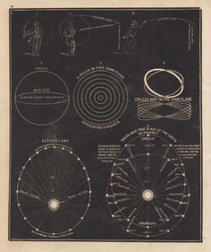 Another print from Asa Smith. This one deals the impact of gravity on orbits. See more at http://www.pps-west.com/smitha.html