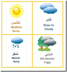 Arabic weather vocabulary resources