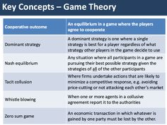 marxist theory of base and superstructure click on this image to  oligopoly essay applying game theory in economics essays