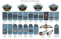 The Royal Air Force was founded in 1918 and is the most junior service. Its enlisted ranks begin with Aircraftman/woman which has no insignia, while the next rank up, Leading Aircraftman/woman features a two-bladed propeller. Next is Senior Aircraftman/woman which features a three-bladed propeller and if one is a Senior Aircraftman/woman Technician, the propeller is encased in a circle. Chevrons begin to be used at the rank of Lance Corporal, which features one chevron, followed by Corporal…