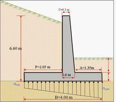 Note de calcul d'un mur de souténement | cours génie civil WWW.JOGA.C.LA - cours, exercices corrigés et videos