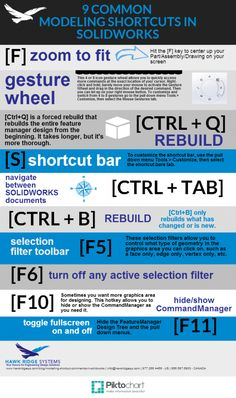 9 Common Modeling Shortcuts in SOLIDWORKS - Infographic