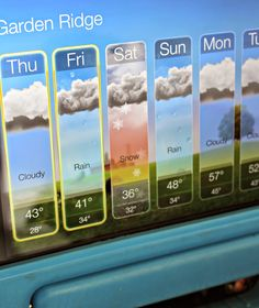 Tunstall's Teaching Tidbits: iPad Essentials: Analyzing Weather!