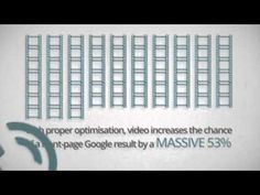 Why Use Video? An Infographic - YouTube
