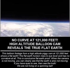 Perspective, Optical Convergence, Horizon, Vanishing Point show that Earth is a Flat plane