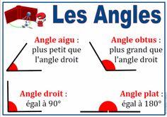 Affiche sur les angles | Mathématique |