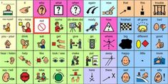 Great info on getting started with AAC & teaching core words