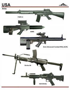 Ares Guns