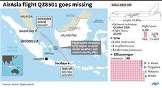 QZ8501 searchers spot debris http://www.bbc.com/news/live/world-asia-30630322