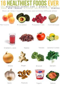 16 Healthiest Ever (Pic) ---- And Bonus:  Best 5 Foods Suppresses Appetite for Losing Weight (Link)