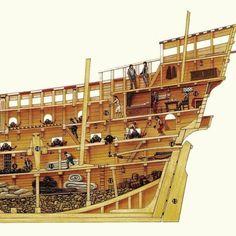 Refuge Du Pirate et la meilleurs boutique de pirate en France ! tu y trouveras des drapeaux pirate, coffre pirate, bateau pirate, bijoux pirate et plein d'autre choses ! Model Sailing Ships, Old Sailing Ships, Model Warships, Bateau Pirate, Sea Of Thieves, Pirate Art, Ghost Ship, Ship Paintings, Wooden Ship