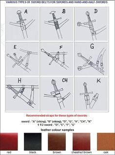 Sword belt possibilities