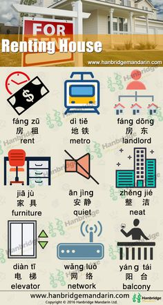 How to rent house in China? This is the Chinese vocabulary of renting house. Let's start to learn!