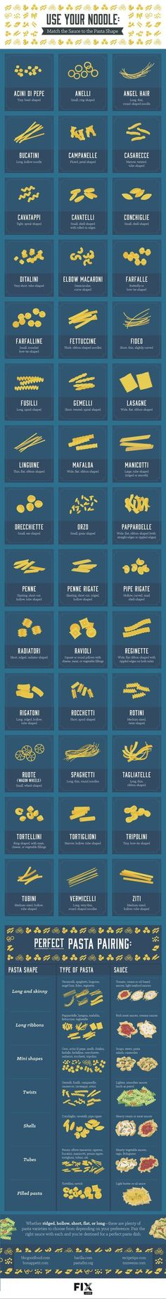 Know Your Noodle: Match the Sauce to the Noodle Shape | Cooking Tips | Cooking Guides #italianinfographic #learnitalian