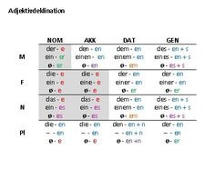 verydeutsch.files.wordpress.com 2011 04 adjektivdeklination-tabelle1.jpg