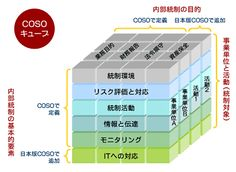 COSOキューブ