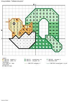 alfabeto dei pulcini: Q