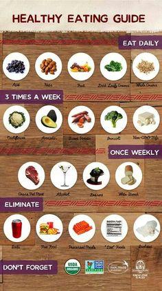 #foods #weekly