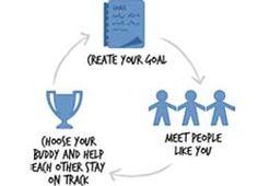 Идей идеи бизнеса со всего мира