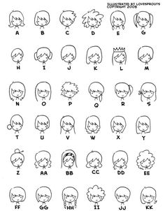 Personalized Mug Shot Signature - easy to mimic cartoon hairstyles