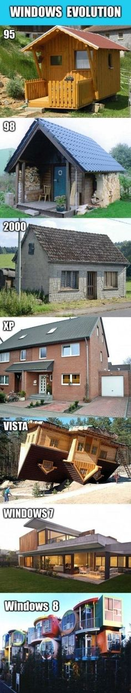 The Evolution of Windows, hehe