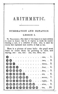 Ray's Arithmetic: primary lessons and tables in arithmetic for young learners - Joseph Ray - Google Books