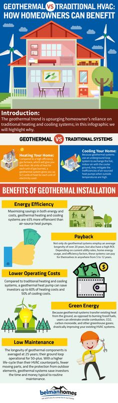 [Infographic] Geothermal vs. Traditional HVAC: How Homeowners can Benefit | Belman Homes