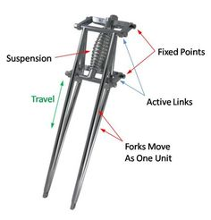 how to build a springer fork