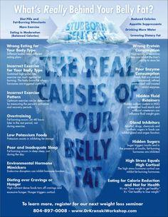 Belly Fat go away!