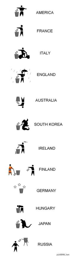 Trash bins around the world. lol. see humor. get it,... get it... well u will when u get older