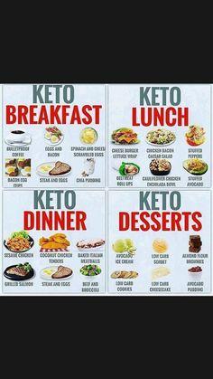 Easy Keto Meal Plan, Ketogenic Diet Meal Plan, Keto Diet Plan, Diet Meal Plans, Diet Menu, Meal Prep, Comida Keto, Boite A Lunch, Starting Keto