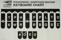Steno keyboard. Omigosh, this was hing all over the place in school!