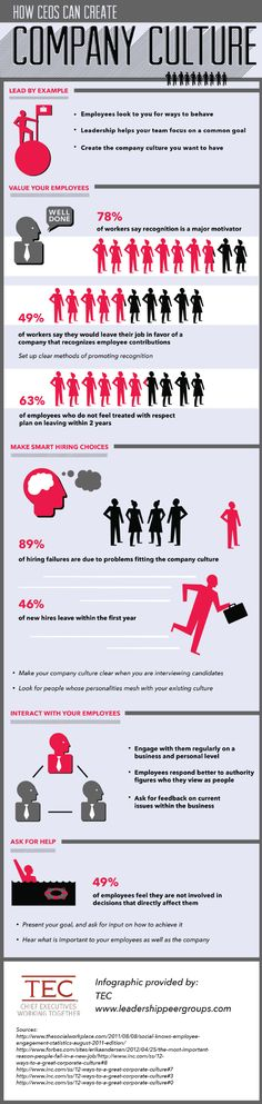 How To Create An Inspiring Company Culture #infographic