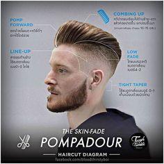 Men's Trend Haircuts / Undercuts / pompadour