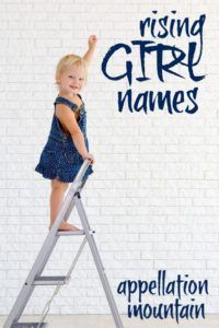 Fastest Rising Girl Names 2019 Update - Appellation Mountain Baby Girl Names, Boy Names, Hawaiian Names, Nature Names, Elf Movie, Isla Fisher, Place Names, How To Speak Spanish, Baby Winter